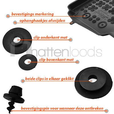 Bevestigingssysteem rubber automatten