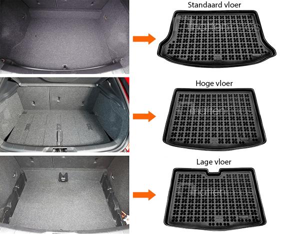 Verschillende uitvoeringen kofferbakmat Volvo V50